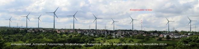 Windpark schurwald